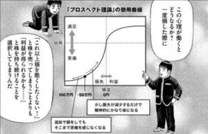 インベスターZのプロスペクト理論の説明