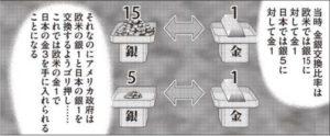 インベスターZ 金と銀のアービトラージ
